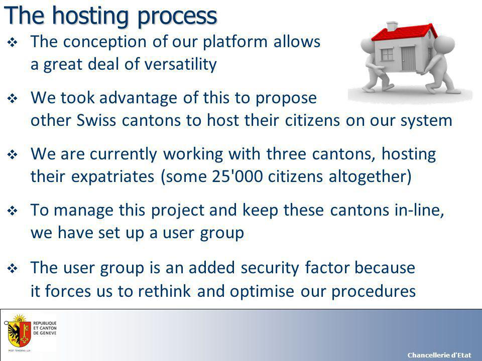 Chancellerie d Etat  The conception of our platform allows a great deal of versatility  We took advantage of this to propose other Swiss cantons to host their citizens on our system  We are currently working with three cantons, hosting their expatriates (some 25 000 citizens altogether)  To manage this project and keep these cantons in-line, we have set up a user group  The user group is an added security factor because it forces us to rethink and optimise our procedures The hosting process