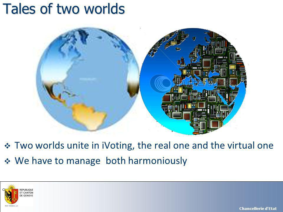 Chancellerie d Etat Tales of two worlds  Two worlds unite in iVoting, the real one and the virtual one  We have to manage both harmoniously