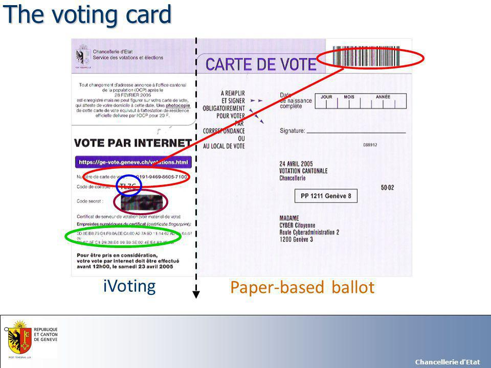 Chancellerie d Etat The control code  The control code fulfils two functions:  It confirms the voter that she is connected to the State of Geneva voting web site (as we know that hardly anybody ever checks the site s certificate)  It allows us to embed the voters choices in an image, thus adding noise to the message  This code is different for each citizen  It changes for each ballot  You find it on the voting card