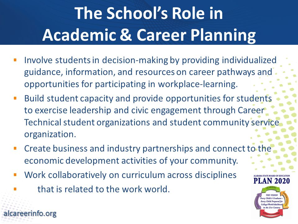 alcareerinfo.org The School's Role in Academic & Career Planning  Involve students in decision-making by providing individualized guidance, information, and resources on career pathways and opportunities for participating in workplace-learning.
