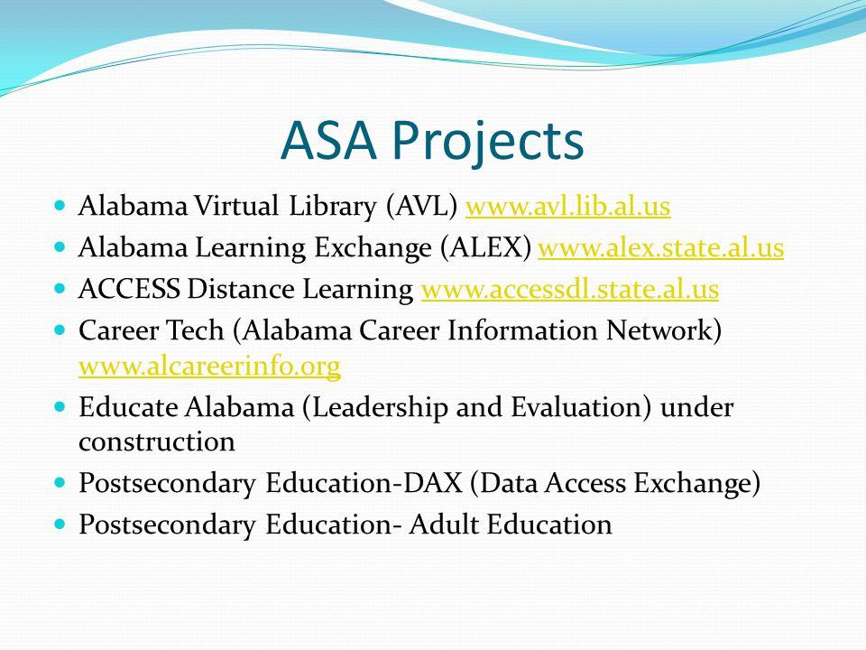 ASA Projects Alabama Virtual Library (AVL) www.avl.lib.al.uswww.avl.lib.al.us Alabama Learning Exchange (ALEX) www.alex.state.al.uswww.alex.state.al.u