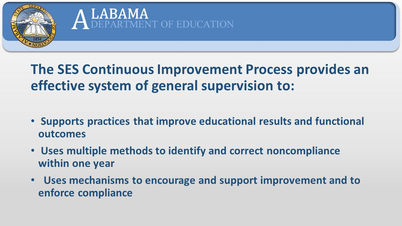 The implementation of this model also supports the Alabama PLAN 2020 1.