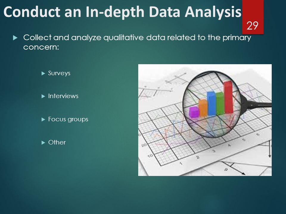 Conduct an In-depth Data Analysis  In order to accomplish this in-depth analysis, we will need to:  Disaggregate data into a variety of subgroups  Examples: Students with disabilities/Students without disabilities Disability category Grade level Educational place  Determine trends, gaps, outliers, etc.