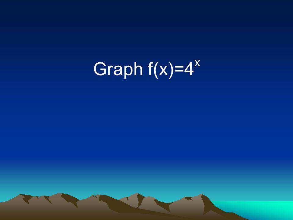 Graph f(x)=4 x