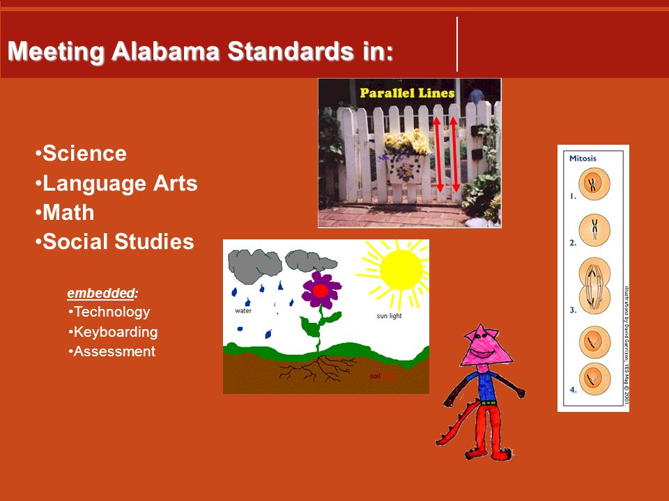 Meeting Alabama Standards in: Science Language Arts Math Social Studies embedded: Technology Keyboarding Assessment