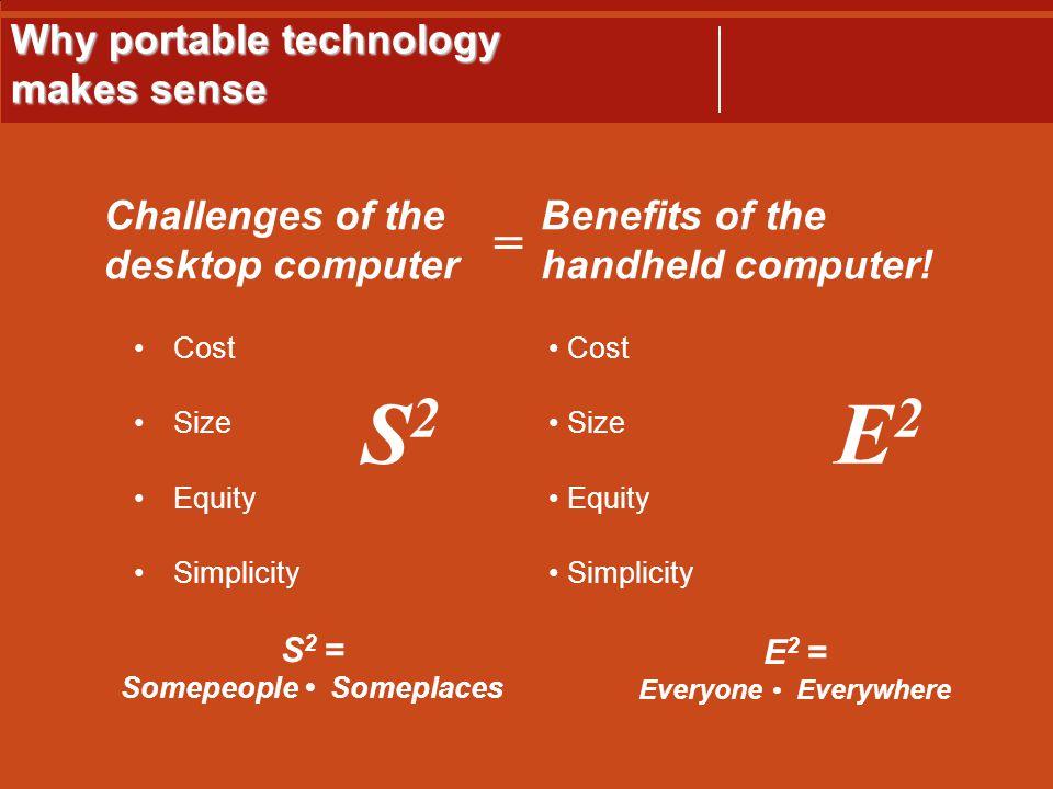 Challenges of the desktop computer Benefits of the handheld computer.