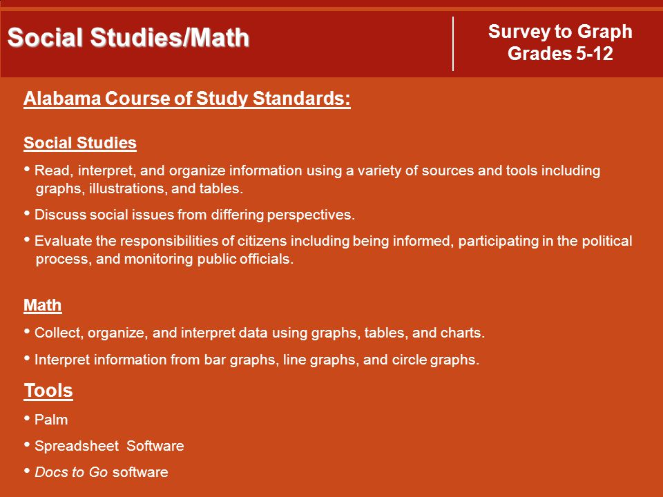 Social Studies/Math Survey to Graph Grades 5-12 Alabama Course of Study Standards: Social Studies Read, interpret, and organize information using a variety of sources and tools including graphs, illustrations, and tables.
