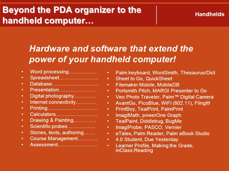 Beyond the PDA organizer to the handheld computer… Word processing……………..