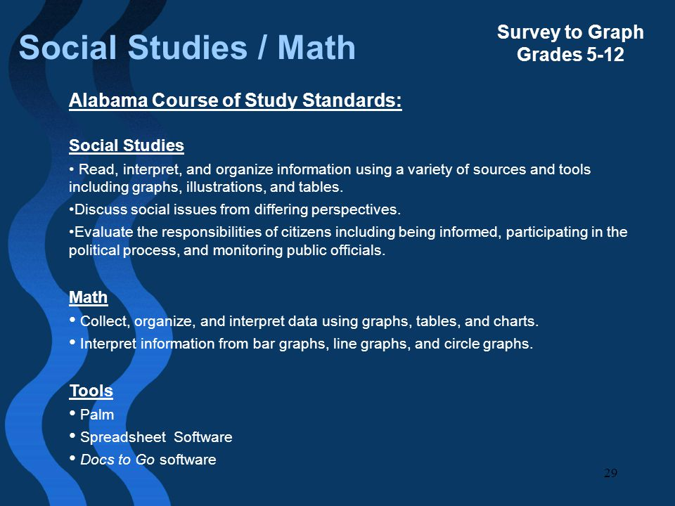 29 Social Studies / Math Survey to Graph Grades 5-12 Alabama Course of Study Standards: Social Studies Read, interpret, and organize information using a variety of sources and tools including graphs, illustrations, and tables.