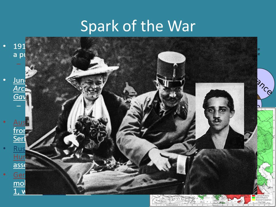 Spark of the War 1914 – Serbia, a Russian ally, began a push for land in the Balkans – Austria-Hungary did not want that to happen June 28, 1914 – Aus
