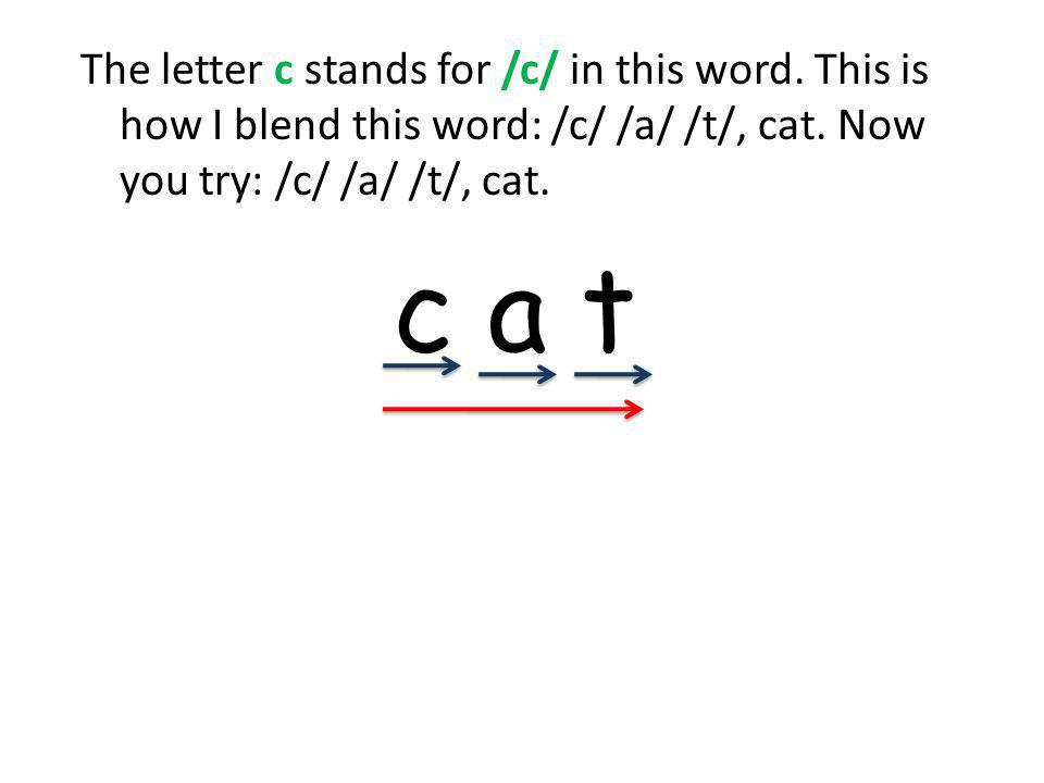 Blend these words(as a group), (individually) catcapCam What letter is this.
