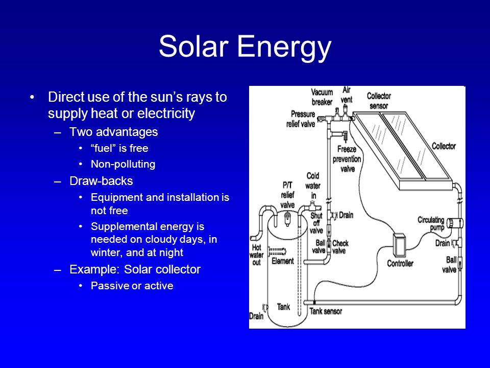 "Solar Energy Direct use of the sun's rays to supply heat or electricity –Two advantages ""fuel"" is free Non-polluting –Draw-backs Equipment and install"