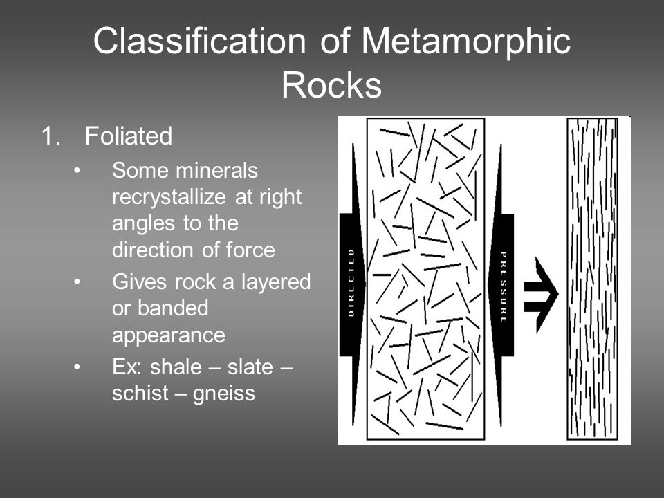 Classification of Metamorphic Rocks 1.Foliated Some minerals recrystallize at right angles to the direction of force Gives rock a layered or banded appearance Ex: shale – slate – schist – gneiss