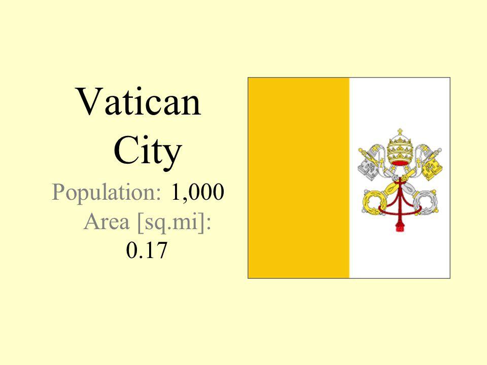 Vatican City Population: 1,000 Area [sq.mi]: 0.17