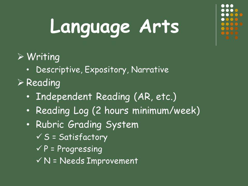 Language Arts  Writing Descriptive, Expository, Narrative  Reading Independent Reading (AR, etc.) Reading Log (2 hours minimum/week) Rubric Grading