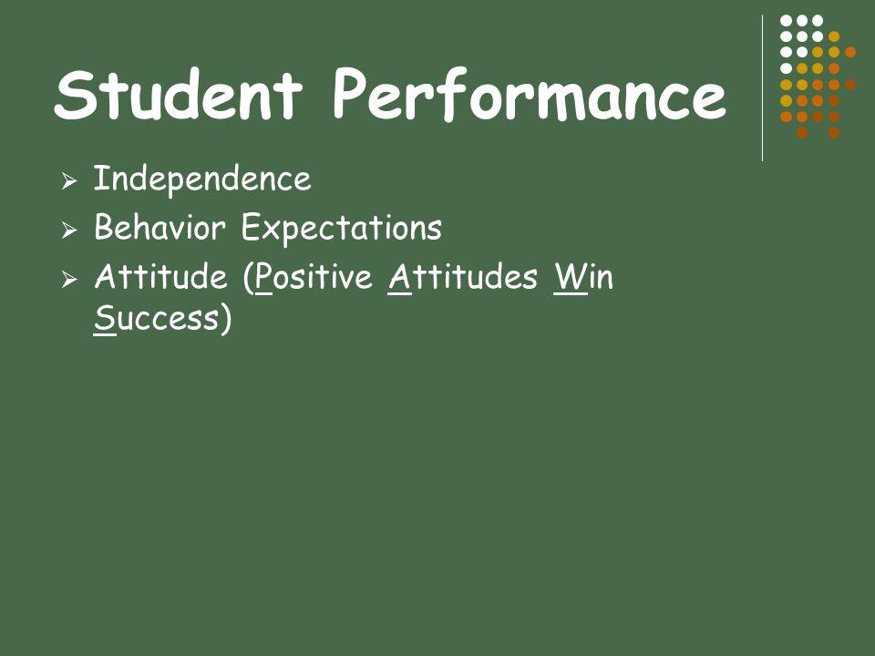 Student Performance  Independence  Behavior Expectations  Attitude (Positive Attitudes Win Success)
