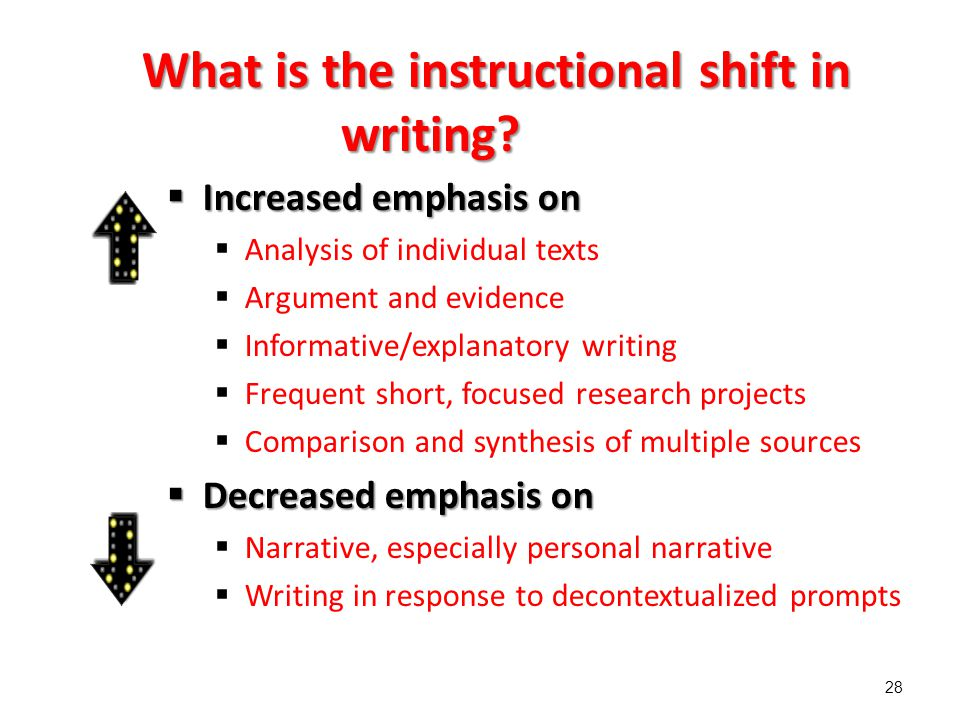 What is the instructional shift in writing. What is the instructional shift in writing.