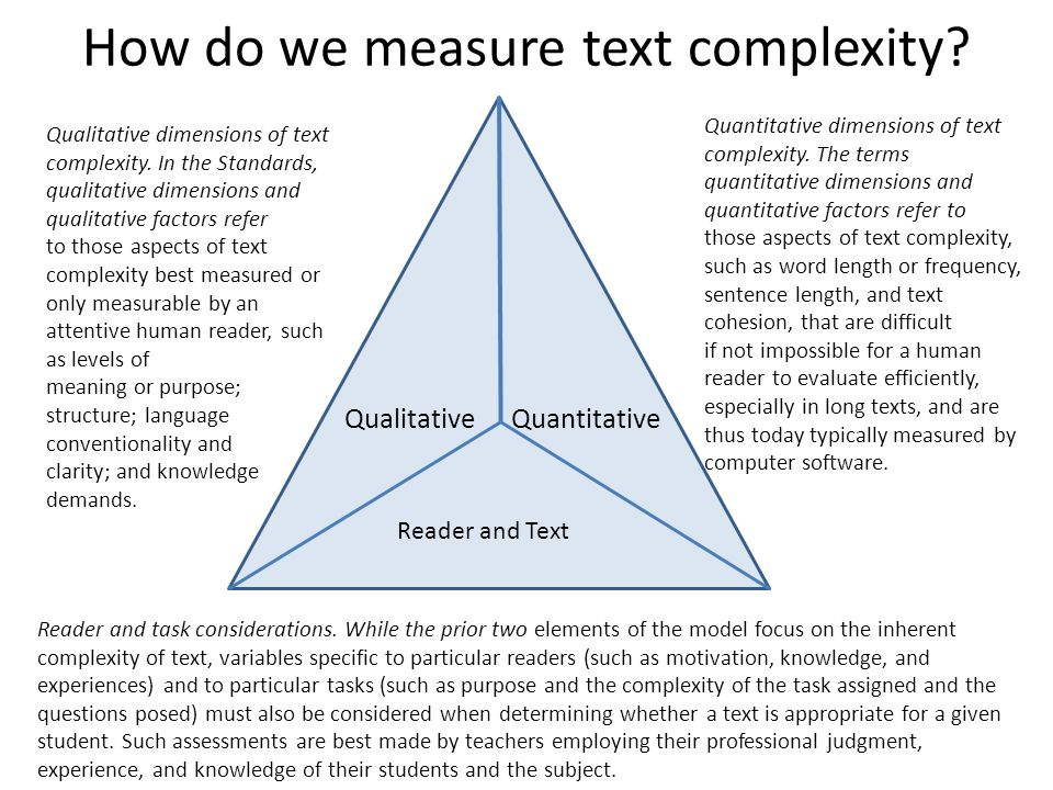 How do we measure text complexity.