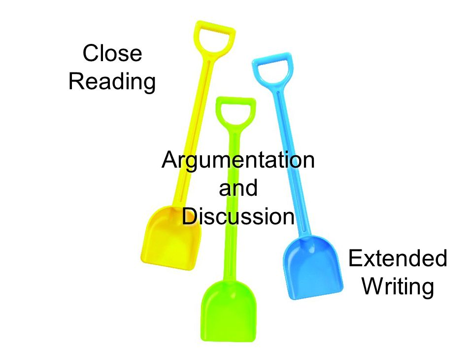 Argumentation and Discussion Extended Writing Close Reading