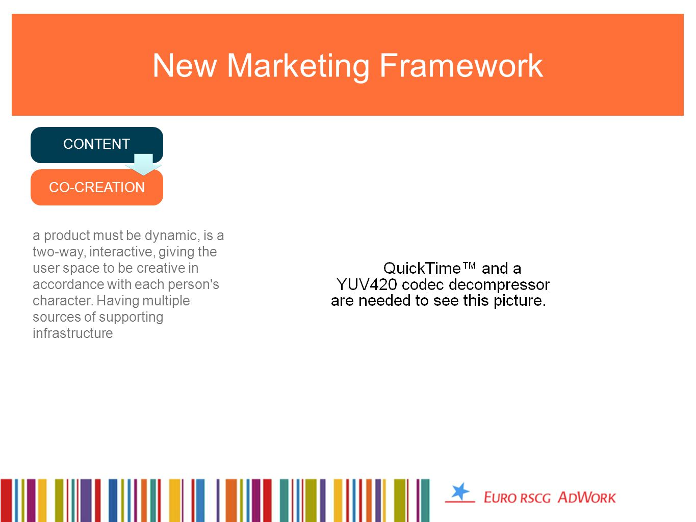 New Marketing Framework CONTENT CO-CREATION a product must be dynamic, is a two-way, interactive, giving the user space to be creative in accordance with each person s character.