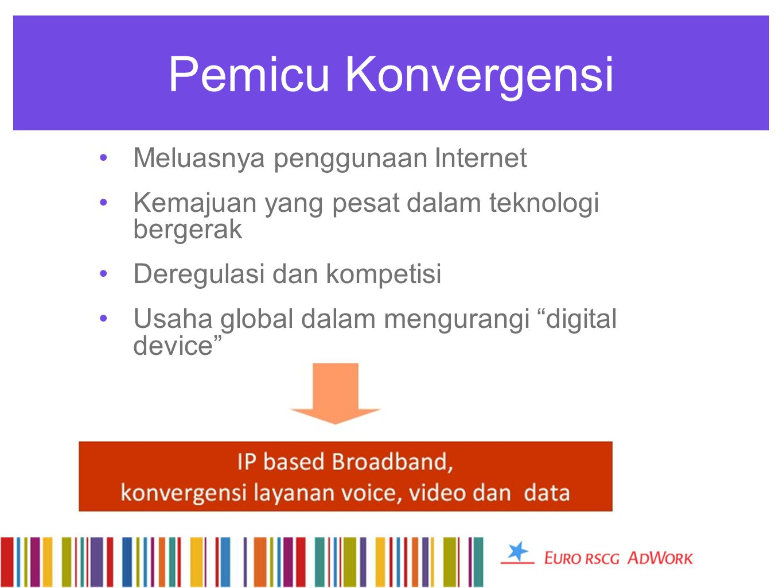 Pemicu Konvergensi Meluasnya penggunaan Internet Kemajuan yang pesat dalam teknologi bergerak Deregulasi dan kompetisi Usaha global dalam mengurangi digital device