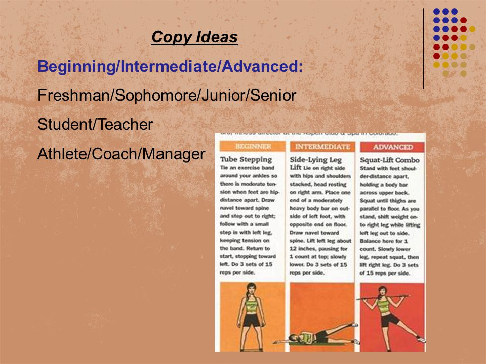 Copy Ideas Beginning/Intermediate/Advanced: Freshman/Sophomore/Junior/Senior Student/Teacher Athlete/Coach/Manager