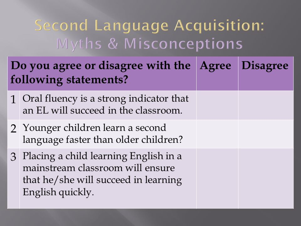 Do you agree or disagree with the following statements? AgreeDisagree 1 Oral fluency is a strong indicator that an EL will succeed in the classroom. 2