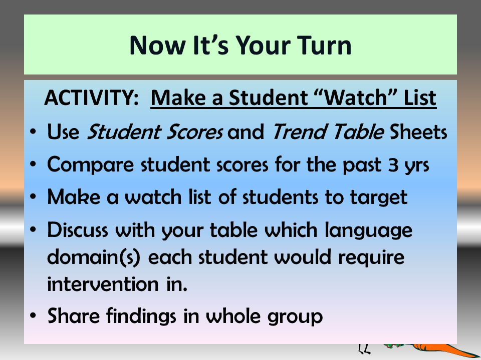 Now It's Your Turn ACTIVITY: Make a Student Watch List Use Student Scores and Trend Table Sheets Compare student scores for the past 3 yrs Make a watch list of students to target Discuss with your table which language domain(s) each student would require intervention in.