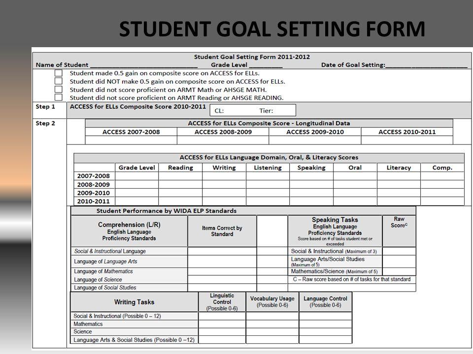 STUDENT GOAL SETTING FORM