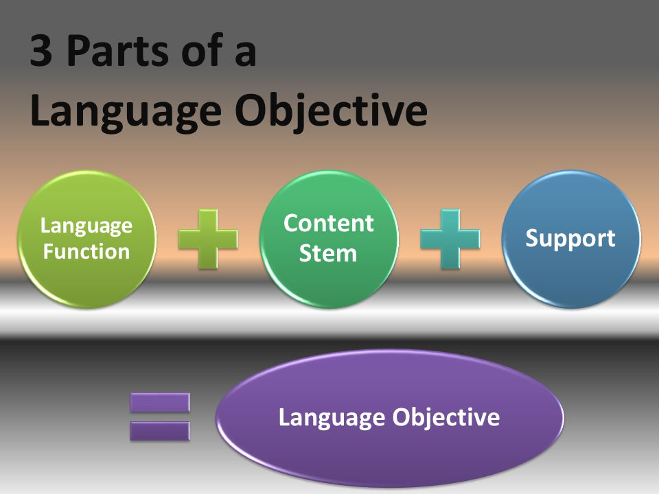 Language Function Content Stem SupportLanguage Objective 3 Parts of a Language Objective
