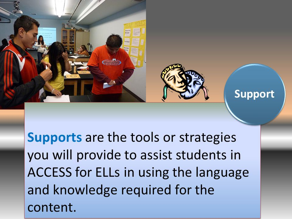 Supports are the tools or strategies you will provide to assist students in ACCESS for ELLs in using the language and knowledge required for the content.