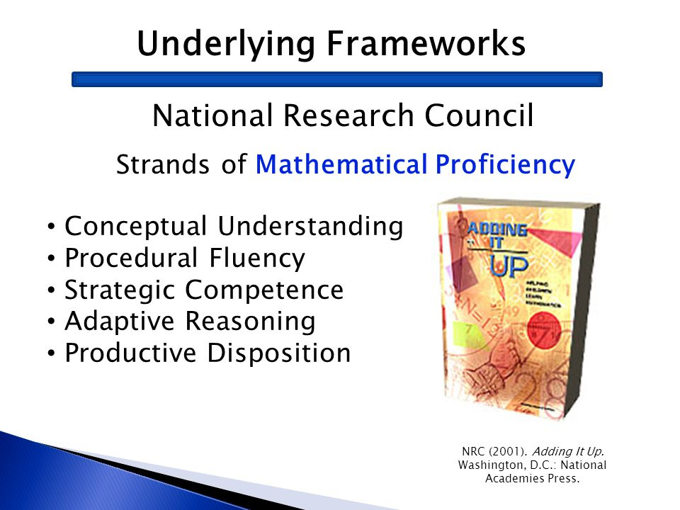 Underlying Frameworks Strands of Mathematical Proficiency NRC (2001).