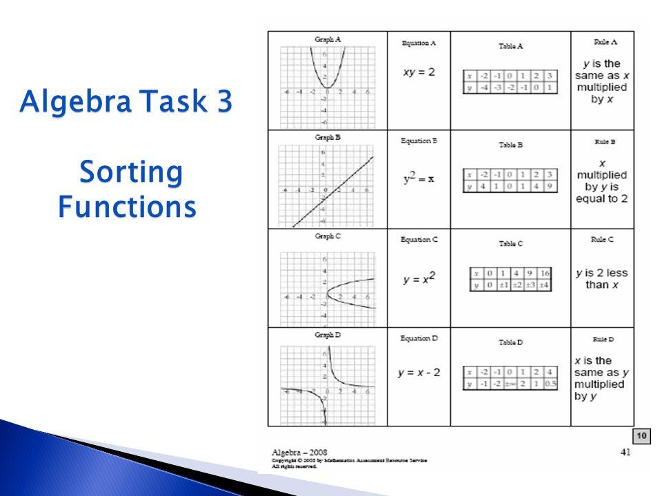 Algebra Task 3 Sorting Functions Sorting Functions