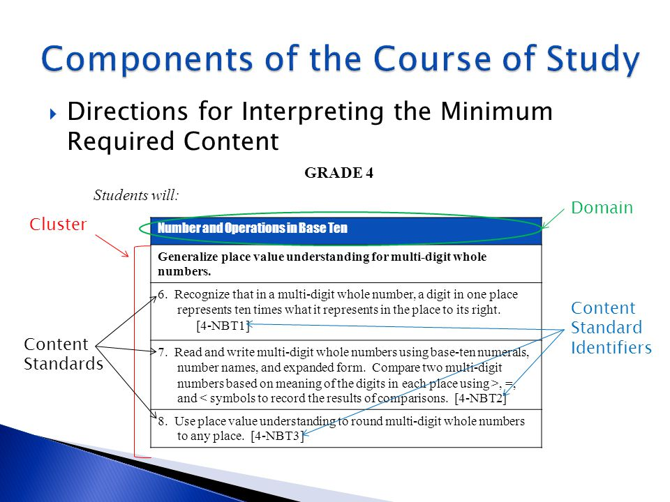 Standards for [Student] Mathematical Practice The Standards for Mathematical Practice place an emphasis on student demonstrations of learning… Equity begins with an understanding of how the selection of tasks, the assessment of tasks, and the student learning environment create inequity in our schools…