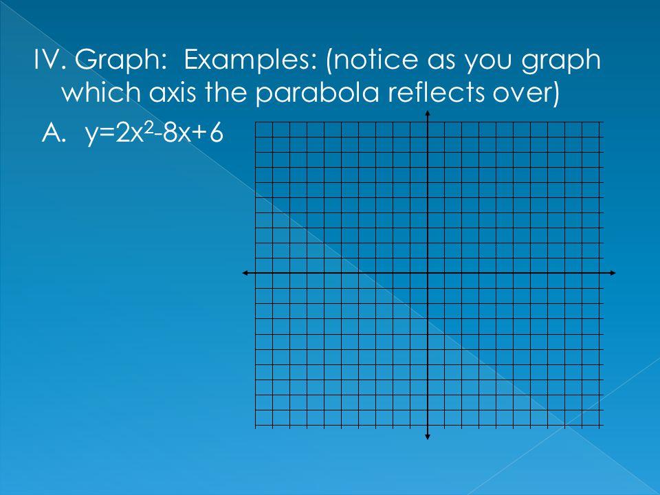  Graph  A.  B.  C.  D.  E.