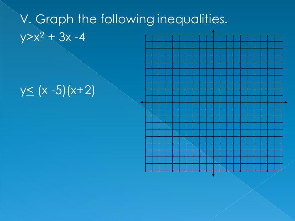V.Write the equation of the parabola with the given info.