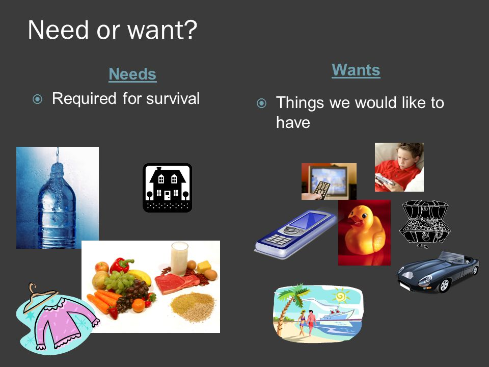 Need or want? Needs Wants  Required for survival  Things we would like to have