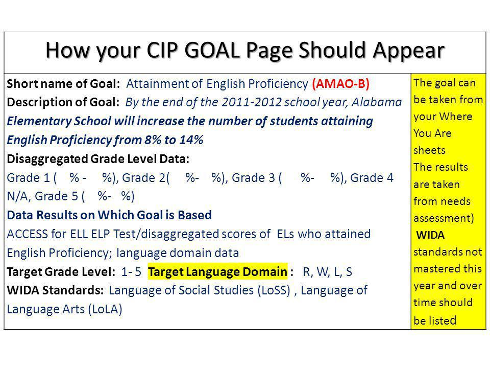 How your CIP GOAL Page Should Appear Short name of Goal: Attainment of English Proficiency (AMAO-B) Description of Goal: By the end of the 2011-2012 school year, Alabama Elementary School will increase the number of students attaining English Proficiency from 8% to 14% Disaggregated Grade Level Data: Grade 1 ( % - %), Grade 2( %- %), Grade 3 ( %- %), Grade 4 N/A, Grade 5 ( %- %) Data Results on Which Goal is Based ACCESS for ELL ELP Test/disaggregated scores of ELs who attained English Proficiency; language domain data Target Grade Level: 1- 5 Target Language Domain : R, W, L, S WIDA Standards: Language of Social Studies (LoSS), Language of Language Arts (LoLA) The goal can be taken from your Where You Are sheets The results are taken from needs assessment) WIDA standards not mastered this year and over time should be liste d