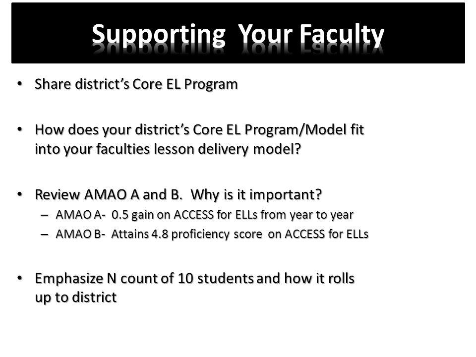 Share district's Core EL Program Share district's Core EL Program How does your district's Core EL Program/Model fit into your faculties lesson delive