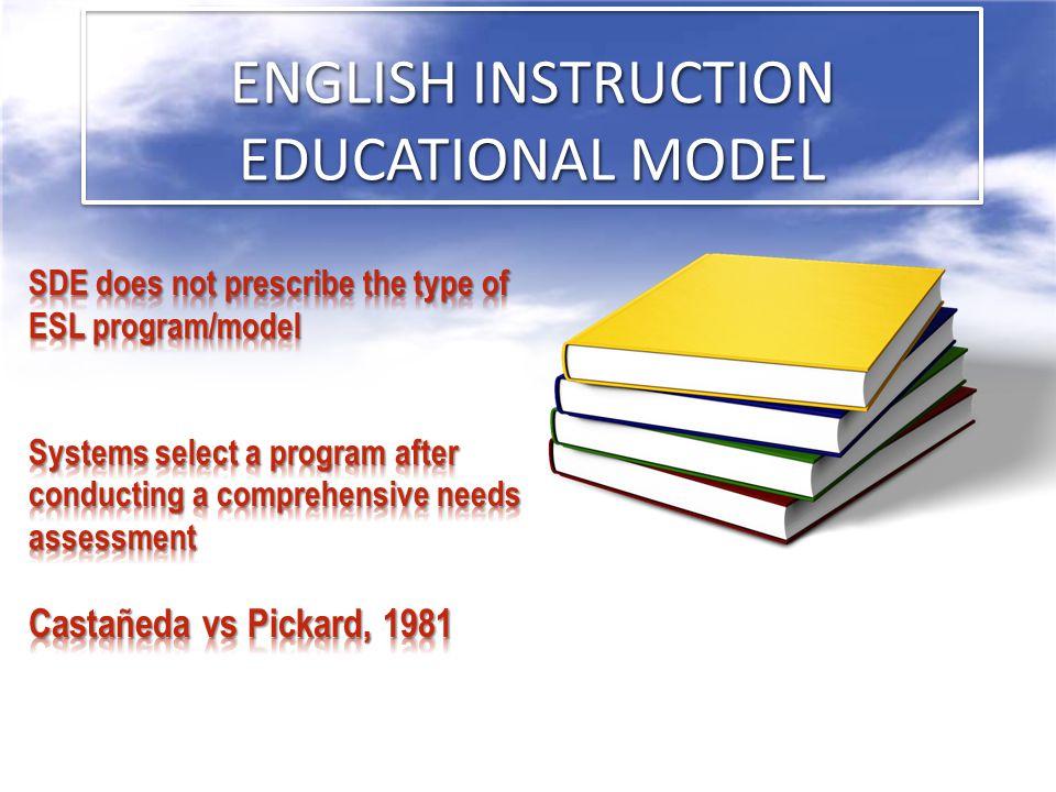 ENGLISH INSTRUCTION EDUCATIONAL MODEL
