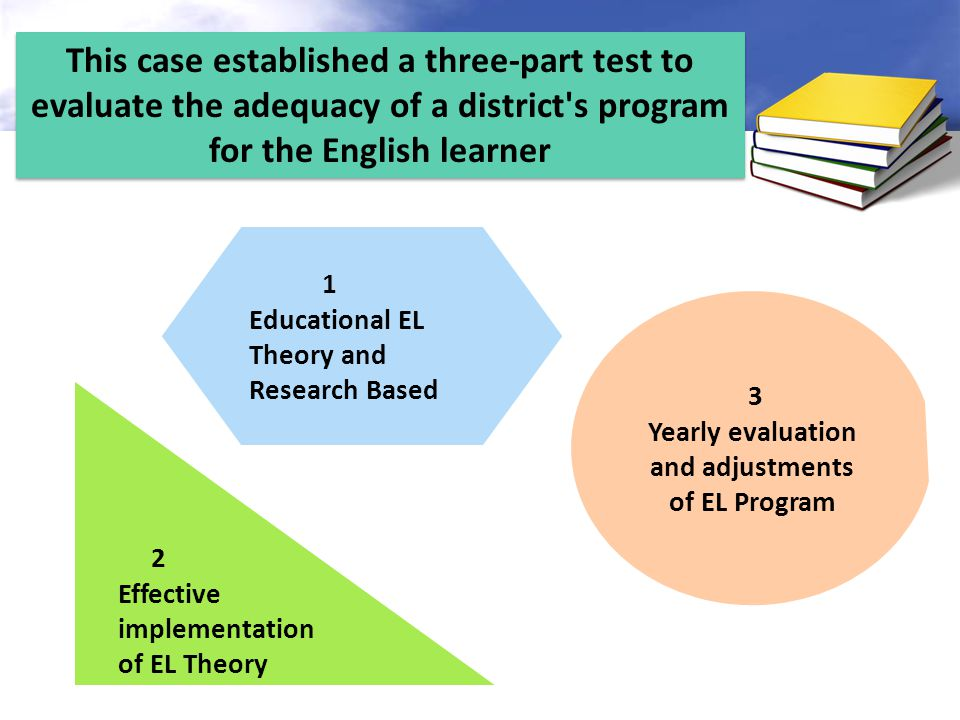 This case established a three-part test to evaluate the adequacy of a district s program for the English learner 1 Educational EL Theory and Research Based 2 Effective implementation of EL Theory 3 Yearly evaluation and adjustments of EL Program