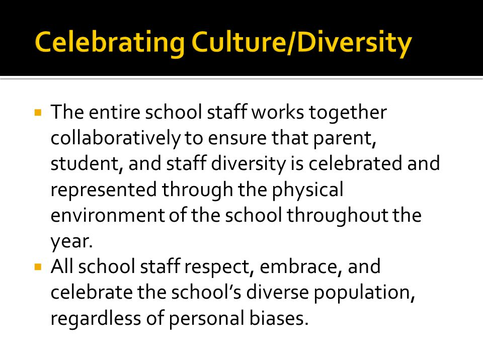  The entire school staff works together collaboratively to ensure that parent, student, and staff diversity is celebrated and represented through the physical environment of the school throughout the year.