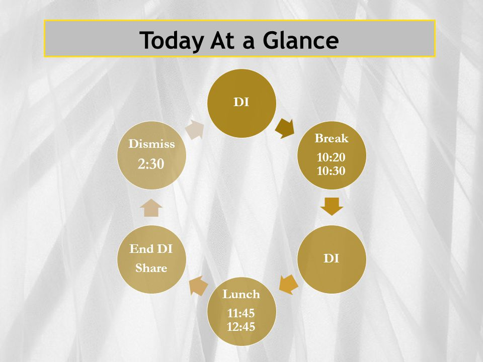 Today At a Glance DI Break 10:20 10:30 DI Lunch 11:45 12:45 End DI Share Dismiss 2:30