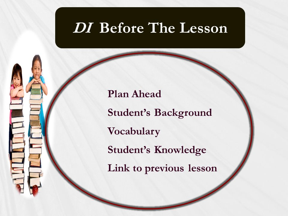 DI Before The Lesson Plan Ahead Student's Background Vocabulary Student's Knowledge Link to previous lesson