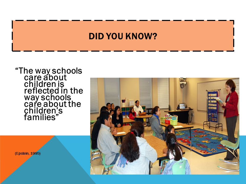 "DID YOU KNOW? ""The way schools care about children is reflected in the way schools care about the children's families"" (Epstein, 1995)"
