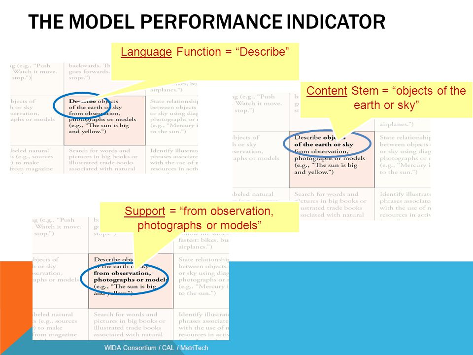 "THE MODEL PERFORMANCE INDICATOR LANGUAGE FUNCTION WIDA Consortium / CAL / MetriTech Language Function = ""Describe"" Content Stem = ""objects of the eart"
