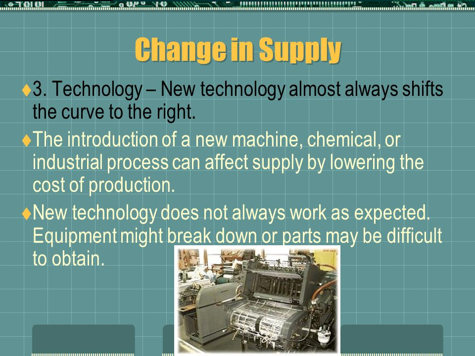 Change in Supply  2.