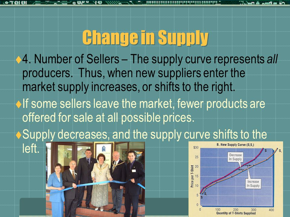 Change in Supply  3. Technology – New technology almost always shifts the curve to the right.