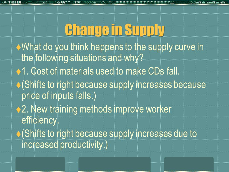 Change in Supply  7.