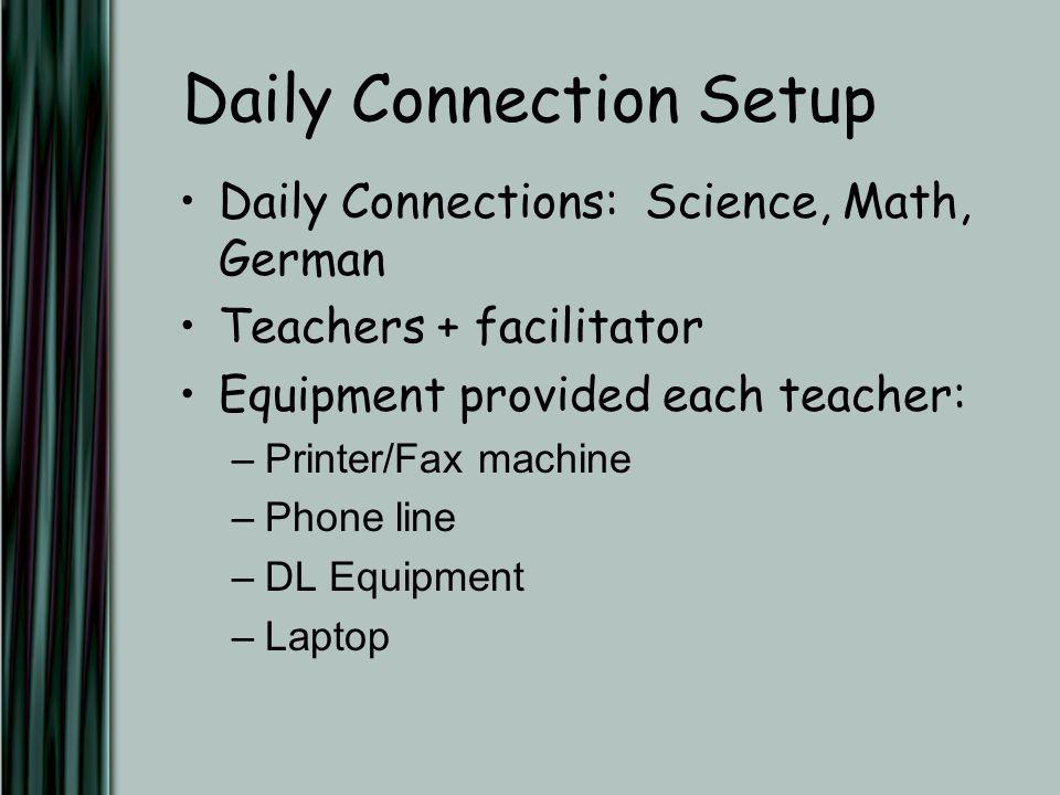 Daily Connection Setup Daily Connections: Science, Math, German Teachers + facilitator Equipment provided each teacher: –Printer/Fax machine –Phone li